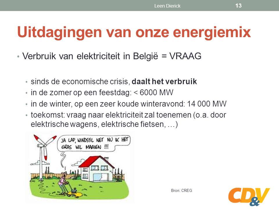 Uitdagingen van onze energiemix Verbruik van elektriciteit in België = VRAAG sinds de economische crisis, daalt het verbruik in de zomer op een feestdag: < 6000 MW in de winter, op een zeer koude winteravond: 14 000 MW toekomst: vraag naar elektriciteit zal toenemen (o.a.
