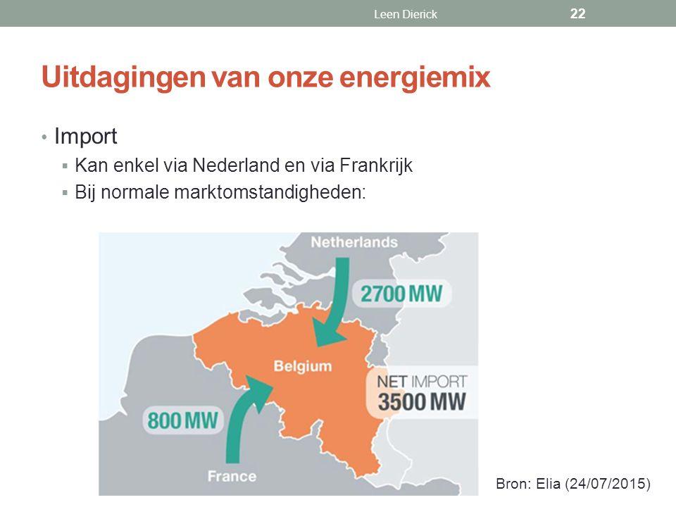 Uitdagingen van onze energiemix Import  Kan enkel via Nederland en via Frankrijk  Bij normale marktomstandigheden: Leen Dierick Bron: Elia (24/07/2015) 22
