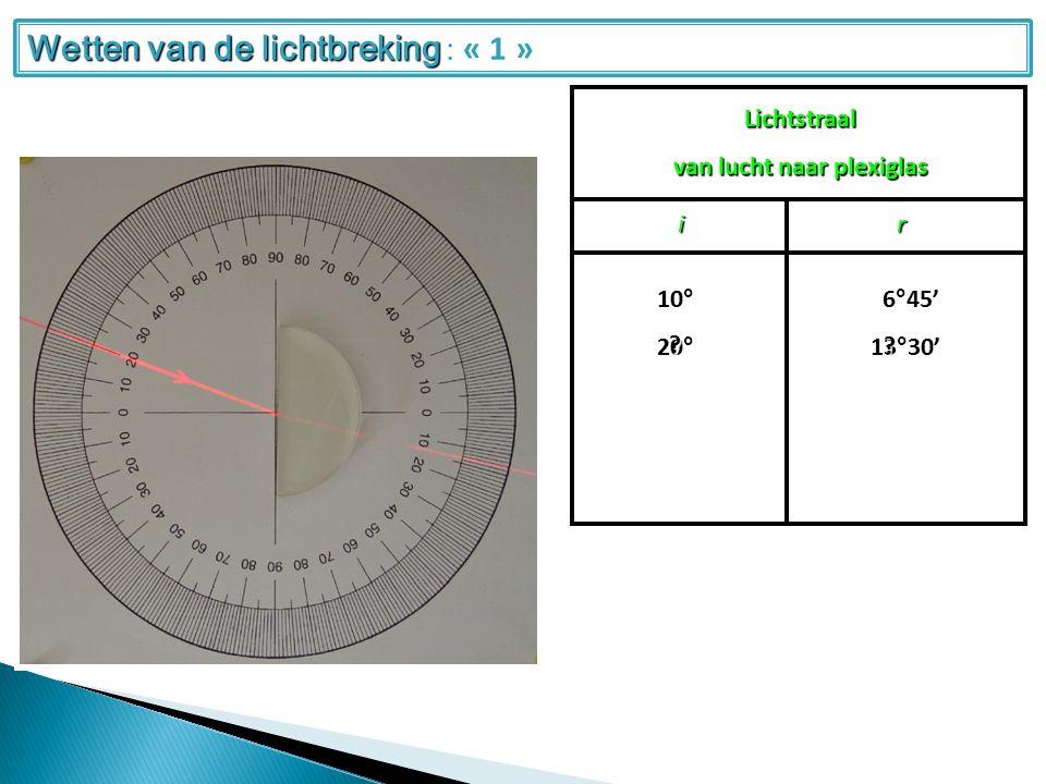 Lichtstraal van lucht naar plexiglas 20°13°30' ir 10° 6°45' .