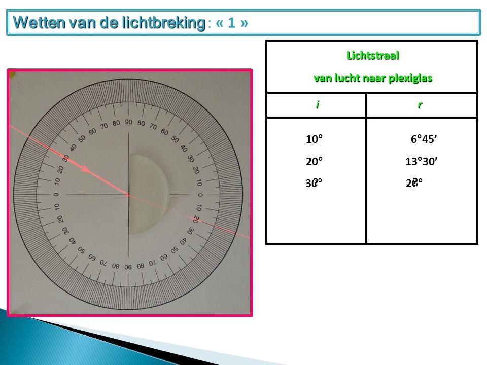 Lichtstraal van lucht naar plexiglas ir 20°10°13°30' 6°45' 30° 20°.