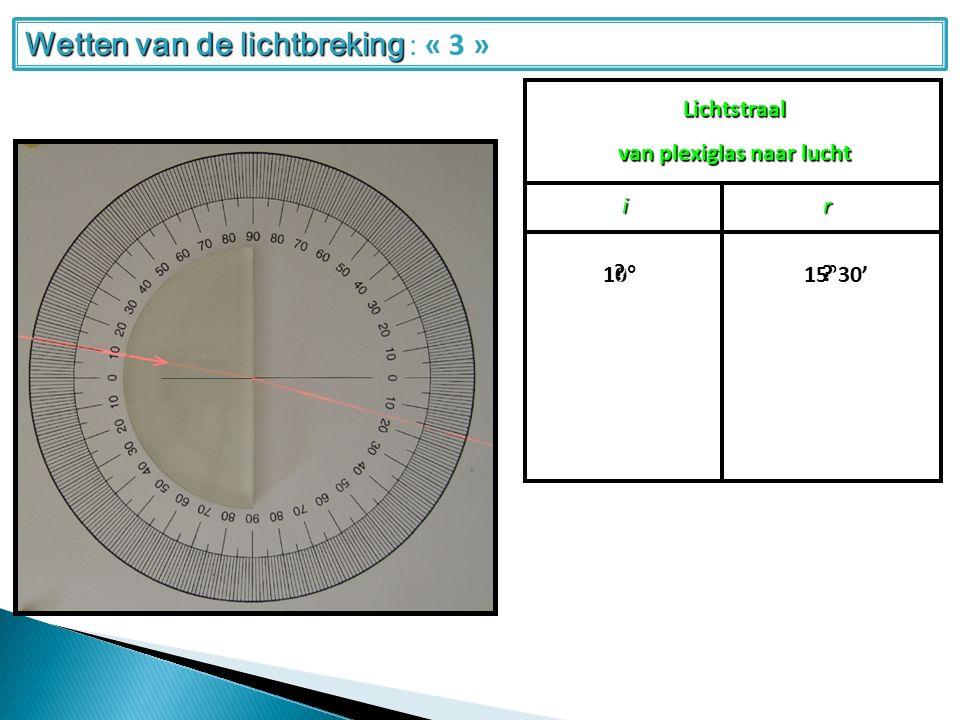Lichtstraal van plexiglas naar lucht 10° 15°30' ir .