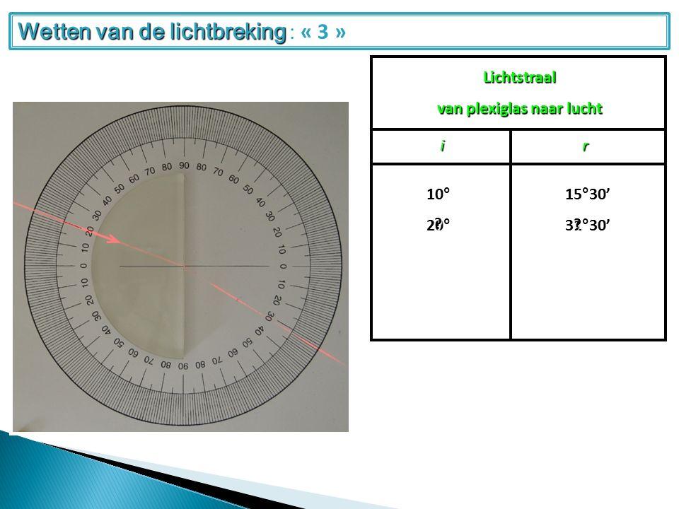 Lichtstraal van plexiglas naar lucht 20°31°30' ir 10°15°30' .
