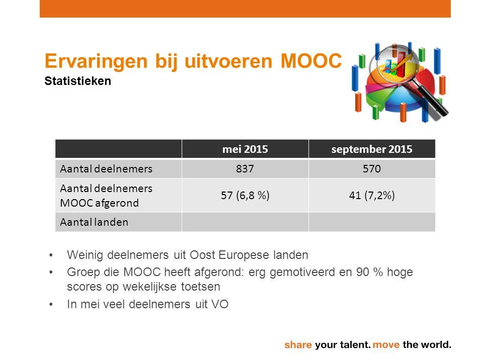 Ervaringen bij uitvoeren MOOC Statistieken Weinig deelnemers uit Oost Europese landen Groep die MOOC heeft afgerond: erg gemotiveerd en 90 % hoge scores op wekelijkse toetsen In mei veel deelnemers uit VO mei 2015september 2015 Aantal deelnemers 837570 Aantal deelnemers MOOC afgerond 57 (6,8 %)41 (7,2%) Aantal landen