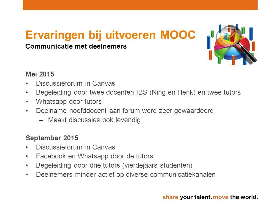 Ervaringen bij uitvoeren MOOC Communicatie met deelnemers Mei 2015 Discussieforum in Canvas Begeleiding door twee docenten IBS (Ning en Henk) en twee