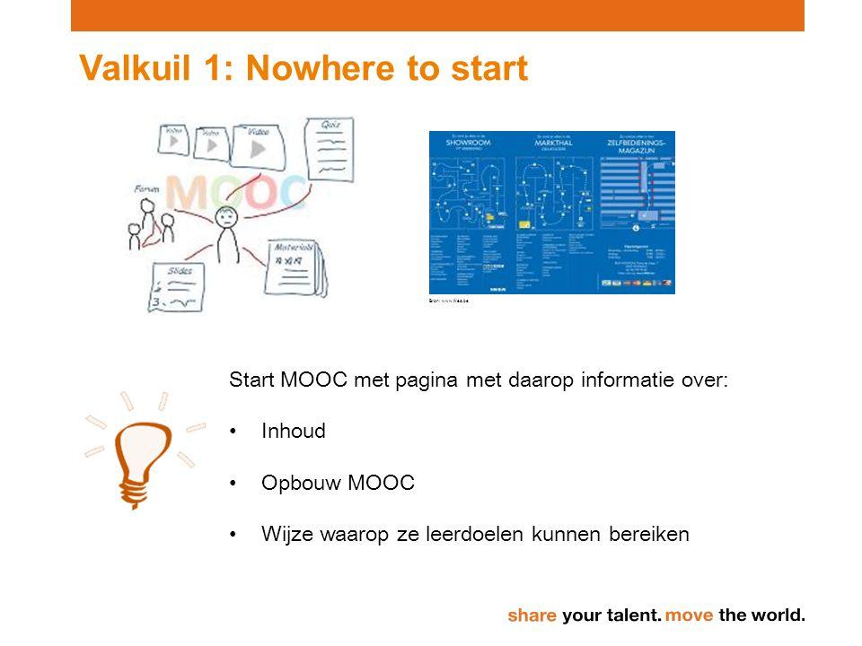 Valkuil 1: Nowhere to start Bron: www.ikea.be Start MOOC met pagina met daarop informatie over: Inhoud Opbouw MOOC Wijze waarop ze leerdoelen kunnen bereiken