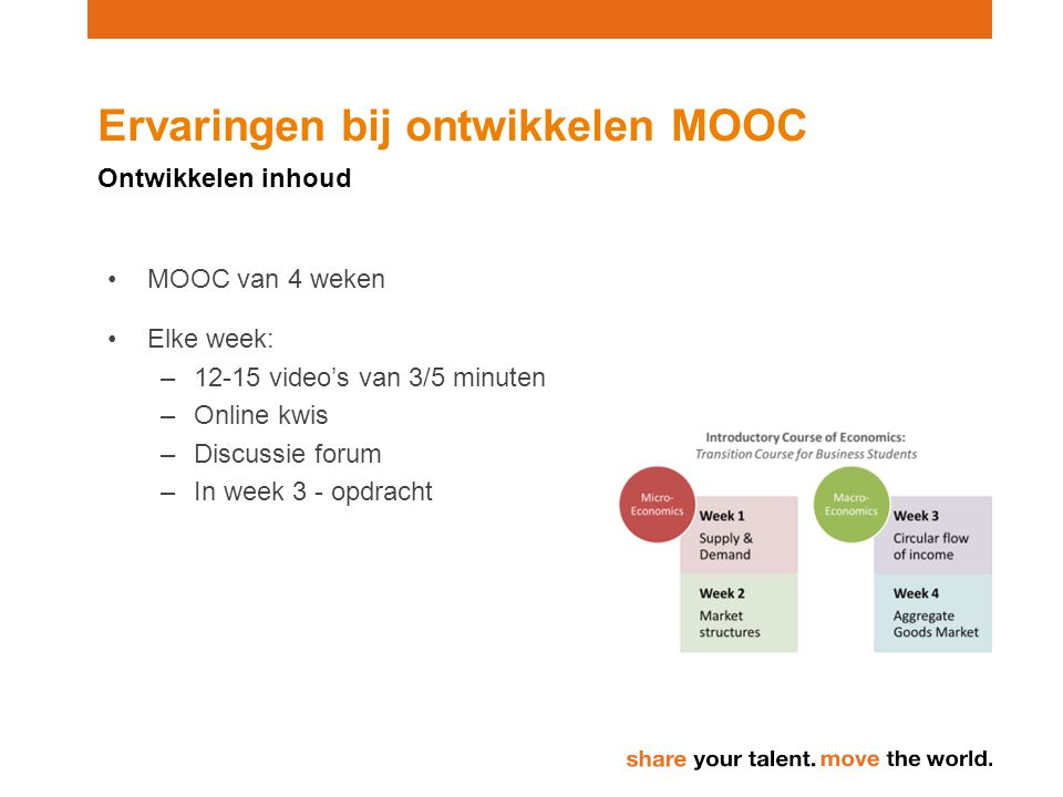 Ervaringen bij ontwikkelen MOOC Ontwikkelen inhoud MOOC van 4 weken Elke week: –12-15 video's van 3/5 minuten –Online kwis –Discussie forum –In week 3 - opdracht