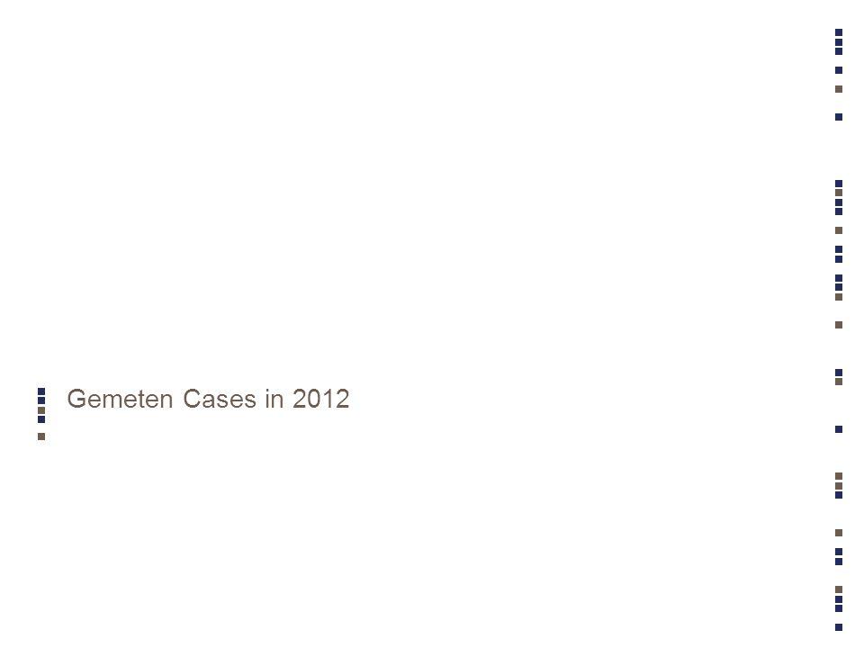 Gemeten Cases in 2012