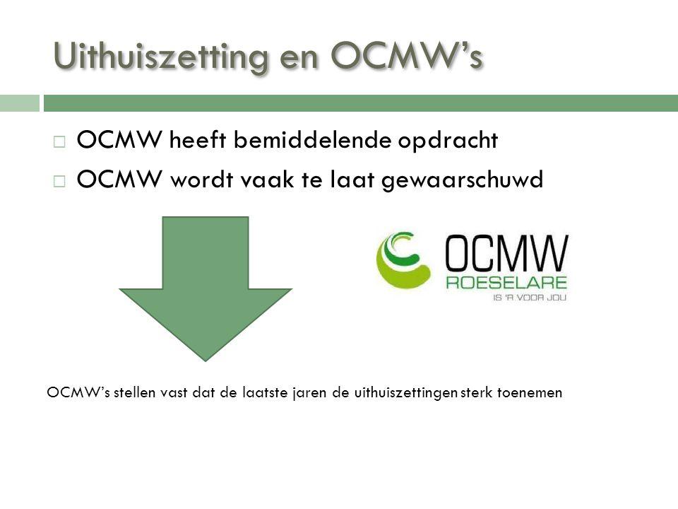 Uithuiszetting en OCMW's  OCMW heeft bemiddelende opdracht  OCMW wordt vaak te laat gewaarschuwd OCMW's stellen vast dat de laatste jaren de uithuis