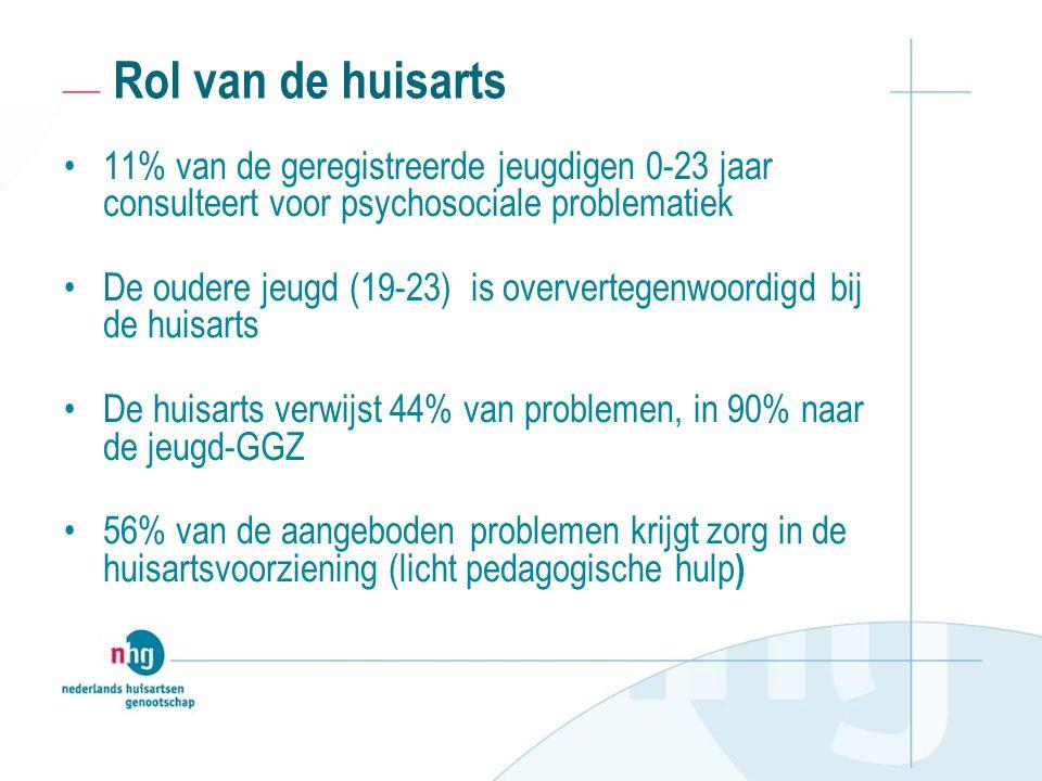 Conclusies 1 op de 5 jeugdigen ontvangt psychosociale zorg De helft van deze zorg is geïnitieerd door de huisarts Een kwart van de zorg wordt door de huisartsvoorziening geleverd De zorgvraag is gemeente-afhankelijk