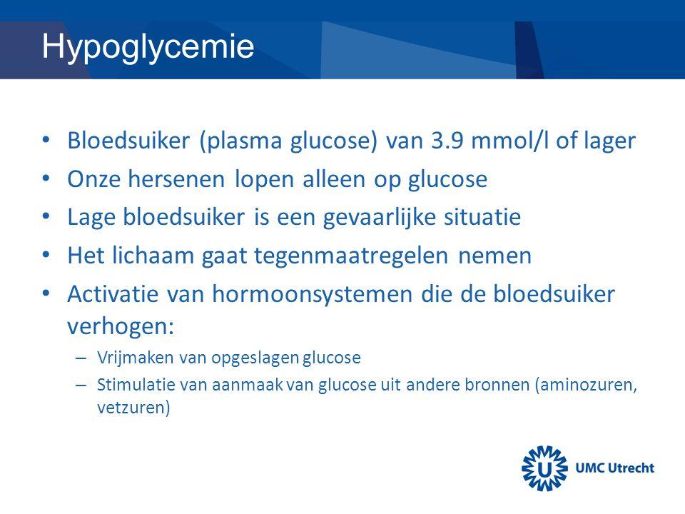 Hypoglycemie Bloedsuiker (plasma glucose) van 3.9 mmol/l of lager Onze hersenen lopen alleen op glucose Lage bloedsuiker is een gevaarlijke situatie Het lichaam gaat tegenmaatregelen nemen Activatie van hormoonsystemen die de bloedsuiker verhogen: – Vrijmaken van opgeslagen glucose – Stimulatie van aanmaak van glucose uit andere bronnen (aminozuren, vetzuren)