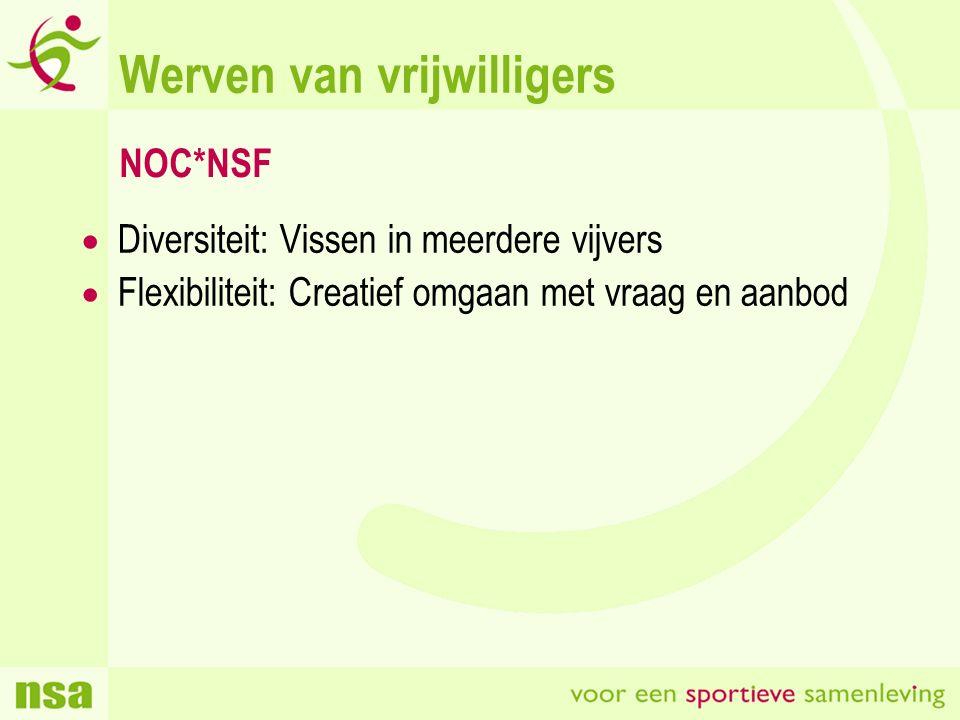 Werven van vrijwilligers  Diversiteit: Vissen in meerdere vijvers  Flexibiliteit: Creatief omgaan met vraag en aanbod NOC*NSF