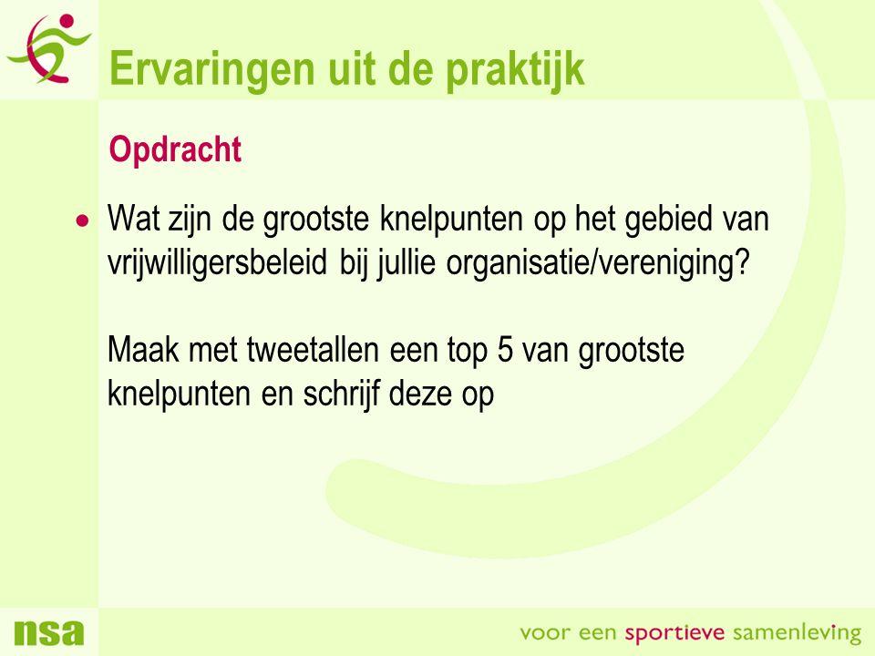 Contactgegevens NSA  N Peter van Diermen  A Korte Bergstraat 15, 3811 ML Amersfoort  T 088-2468100  E info@sportalliantie.nl  W www.sportalliantie.nl