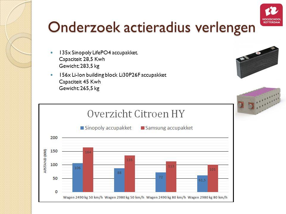 Onderzoek actieradius verlengen 135x Sinopoly LifePO4 accupakket. Capaciteit 28,5 Kwh Gewicht: 283,5 kg 156x Li-Ion building block Li30P26F accupakket