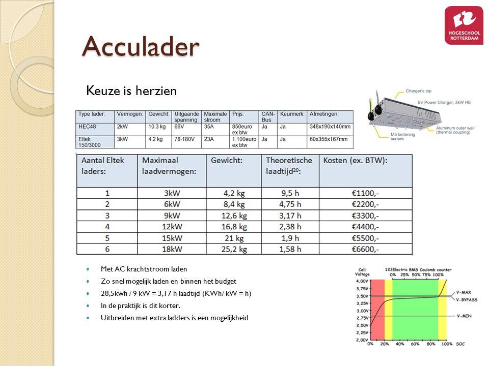 Acculader Keuze is herzien Met AC krachtstroom laden Zo snel mogelijk laden en binnen het budget 28,5kwh / 9 kW = 3,17 h laadtijd (KWh/ kW = h) In de
