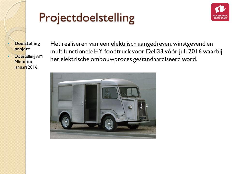 De Citroën HY 35 bussen bezichtigd Checklist Resultaat Citroën HY78 Bouwjaar: 1973 Voertuigmassa: 1830 kg Voertuigmassa max: 2980 kg Aanschafbedrag: €5000,-