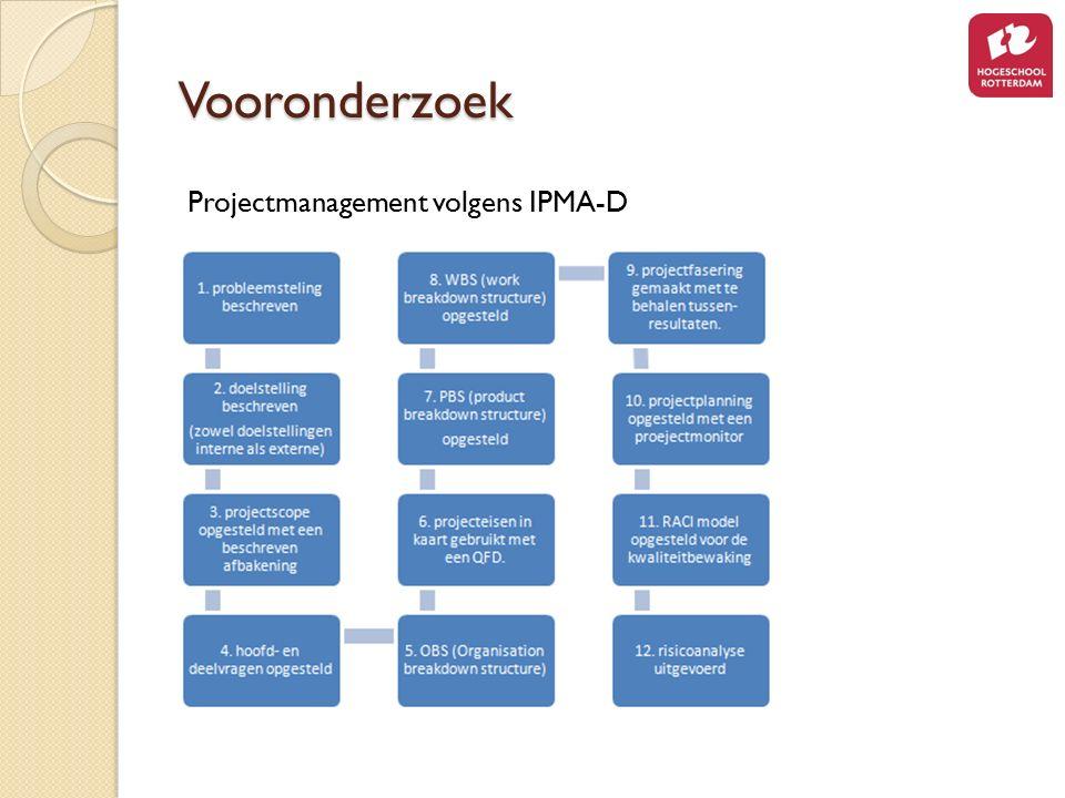 Vooronderzoek Projectmanagement volgens IPMA-D