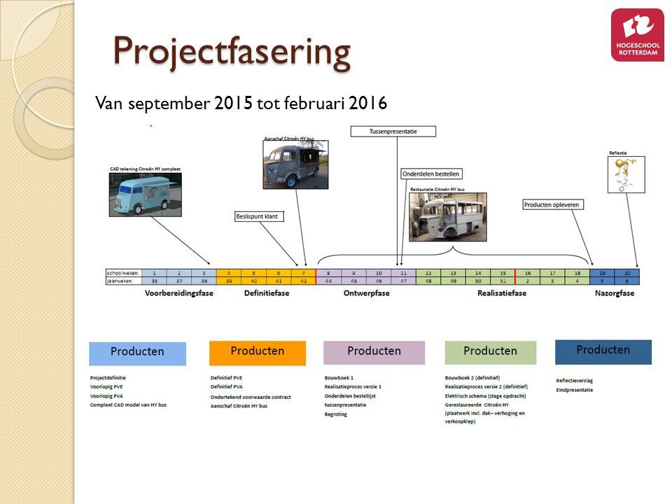 Projectfasering Van september 2015 tot februari 2016