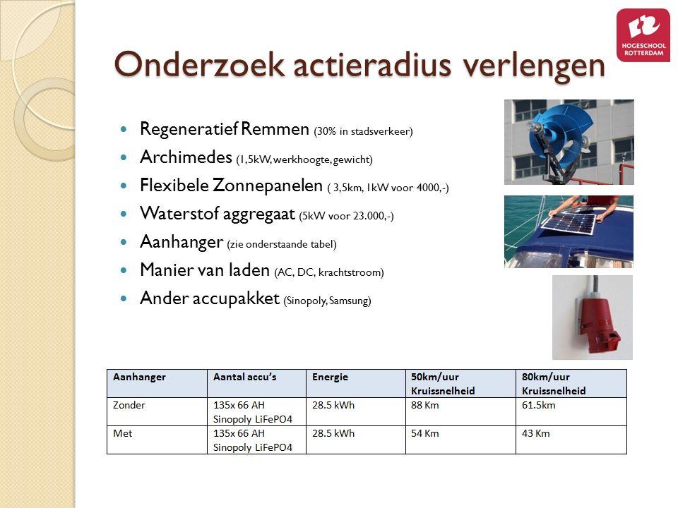 Onderzoek actieradius verlengen Regeneratief Remmen (30% in stadsverkeer) Archimedes (1,5kW, werkhoogte, gewicht) Flexibele Zonnepanelen ( 3,5km, 1kW