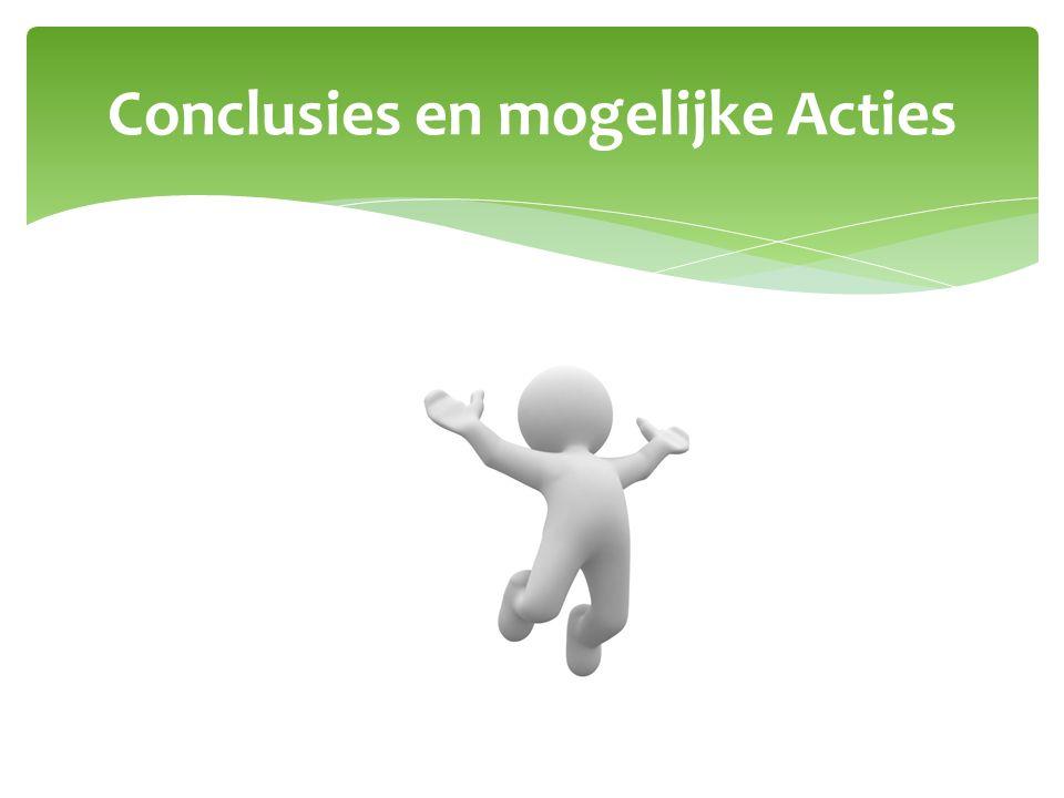 Conclusies en mogelijke Acties