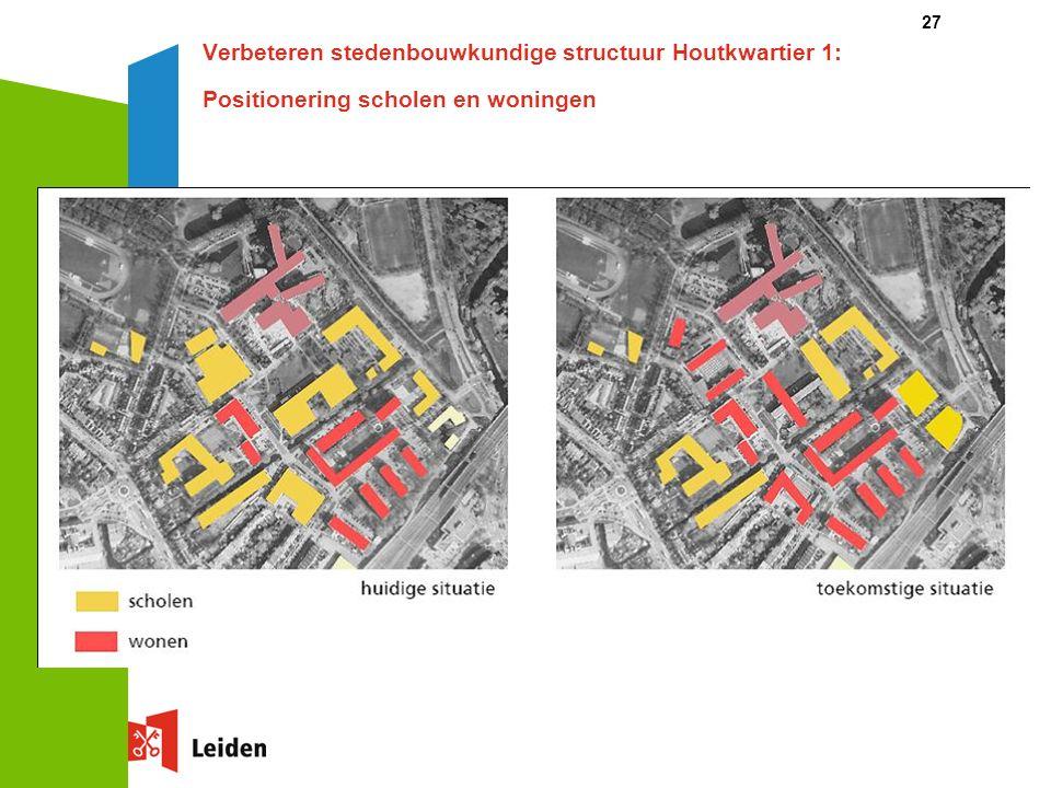 27 Verbeteren stedenbouwkundige structuur Houtkwartier 1: Positionering scholen en woningen