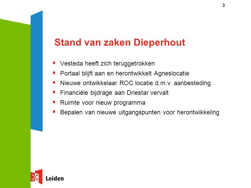 3 Stand van zaken Dieperhout  Vesteda heeft zich teruggetrokken  Portaal blijft aan en herontwikkelt Agneslocatie  Nieuwe ontwikkelaar ROC locatie d.m.v.