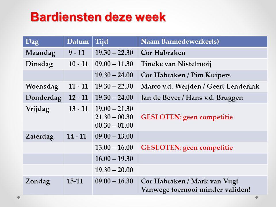 DagDatumTijdNaam Barmedewerker(s) Maandag 9 - 1119.30 – 22.30Cor Habraken Dinsdag 10 - 1109.00 – 11.30Tineke van Nistelrooij 19.30 – 24.00Cor Habraken / Pim Kuipers Woensdag 11 - 1119.30 – 22.30Marco v.d.