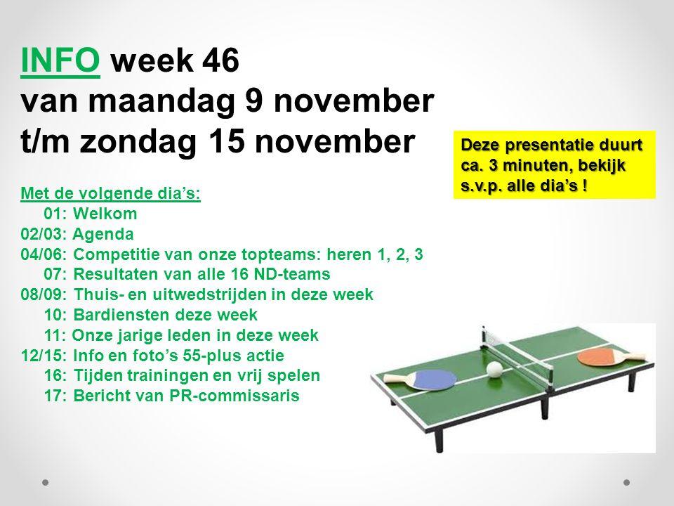 datumtijdevenement Zaterdag 14 novemberJeugd Ranglijsttoernooi Tilburg Zondag 15 novemberVanaf 9.00Toernooi Parasporters Zondag 29 november11.00 – 16.00Instuif: iedereen is welkom Vrijdag 4 december20.00 – 24.00Beslissingswedstrijden NTTB: hier ?.