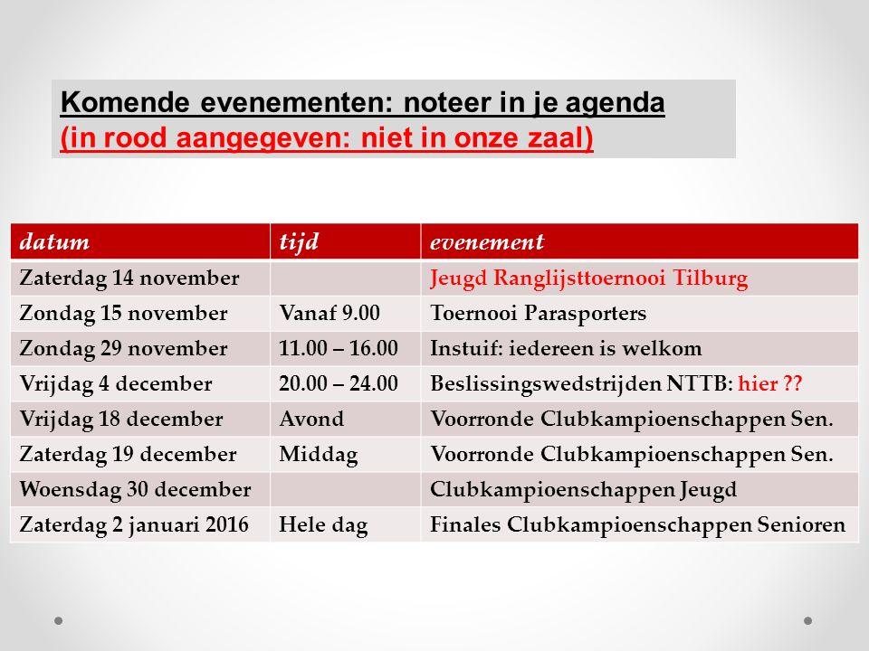 datumtijdevenement Zaterdag 14 novemberJeugd Ranglijsttoernooi Tilburg Zondag 15 novemberVanaf 9.00Toernooi Parasporters Zondag 29 november11.00 – 16.00Instuif: iedereen is welkom Vrijdag 4 december20.00 – 24.00Beslissingswedstrijden NTTB: hier .