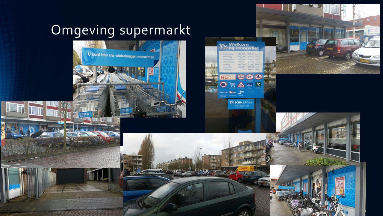 Omgeving supermarkt