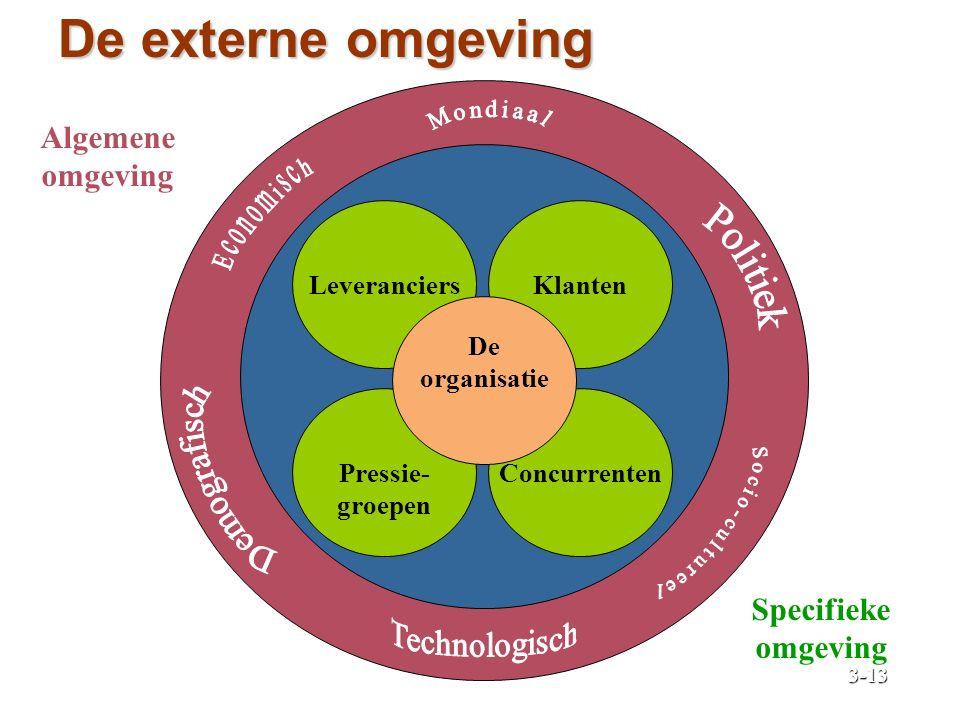 De externe omgeving Klanten Concurrenten Leveranciers Pressie- groepen De organisatie Algemene omgeving Specifieke omgeving © Pearson Education Benelux, 20033-13