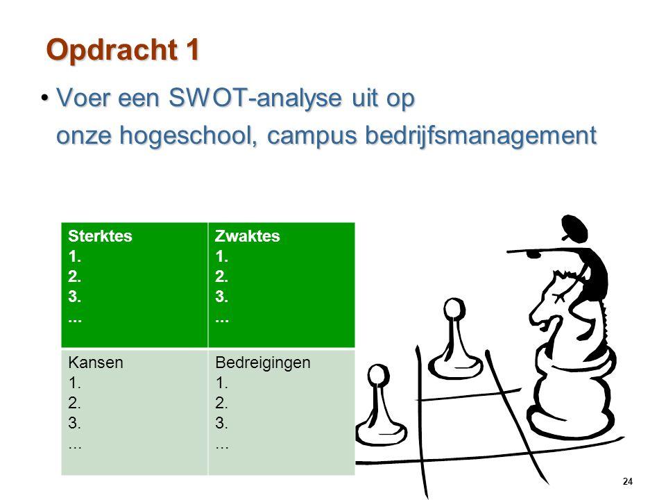 24 8 - Opdracht 1 Voer een SWOT-analyse uit opVoer een SWOT-analyse uit op onze hogeschool, campus bedrijfsmanagement Sterktes 1.