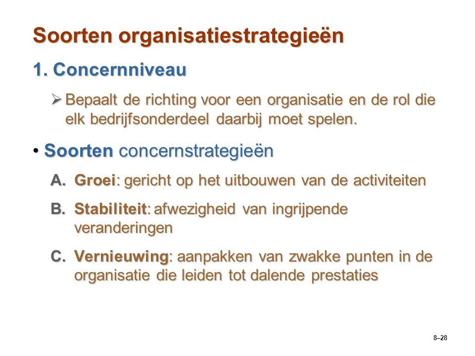 8–28 Soorten organisatiestrategieën 1.