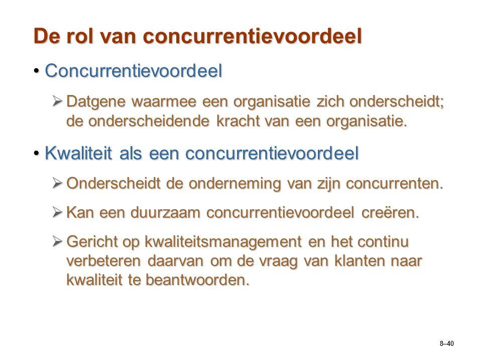8–40 De rol van concurrentievoordeel ConcurrentievoordeelConcurrentievoordeel  Datgene waarmee een organisatie zich onderscheidt; de onderscheidende kracht van een organisatie.
