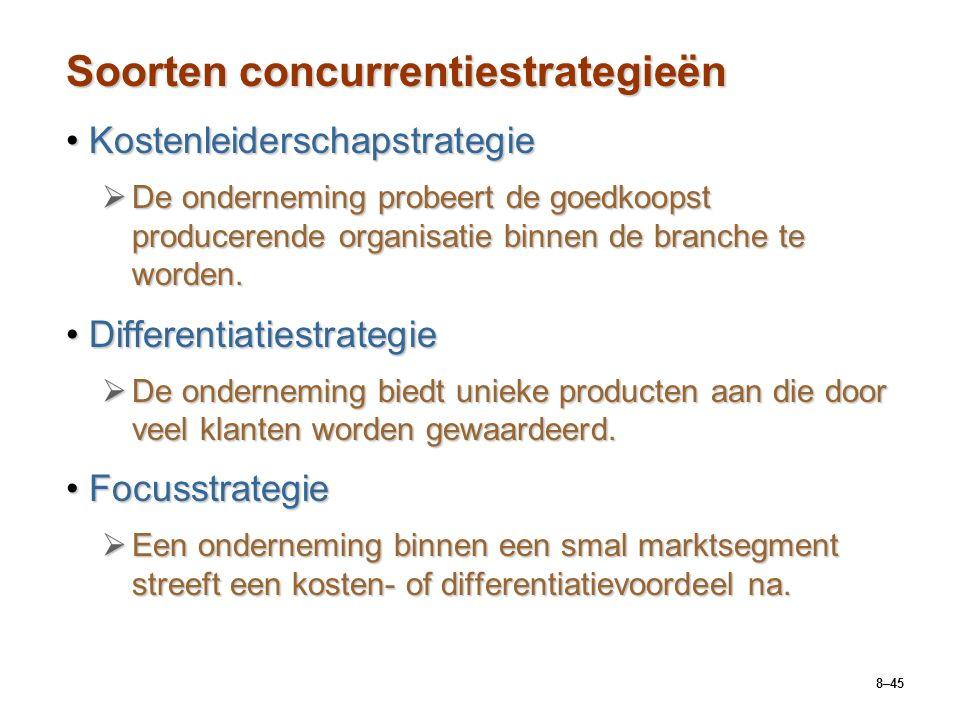 8–45 Soorten concurrentiestrategieën KostenleiderschapstrategieKostenleiderschapstrategie  De onderneming probeert de goedkoopst producerende organisatie binnen de branche te worden.