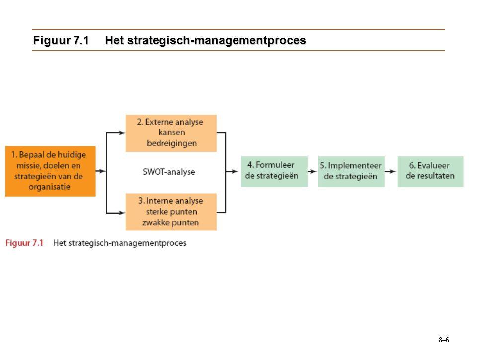 8–7 Strategisch-managementproces Stap 1: de missie, doelen en strategieën van de organisatie vaststellenStap 1: de missie, doelen en strategieën van de organisatie vaststellen  Missie: de bestaansreden van het bedrijf  De bedoeling van zijn producten en diensten vaststellen  Doelen: de basis van planning  Meetbare prestatiedoelstellingen