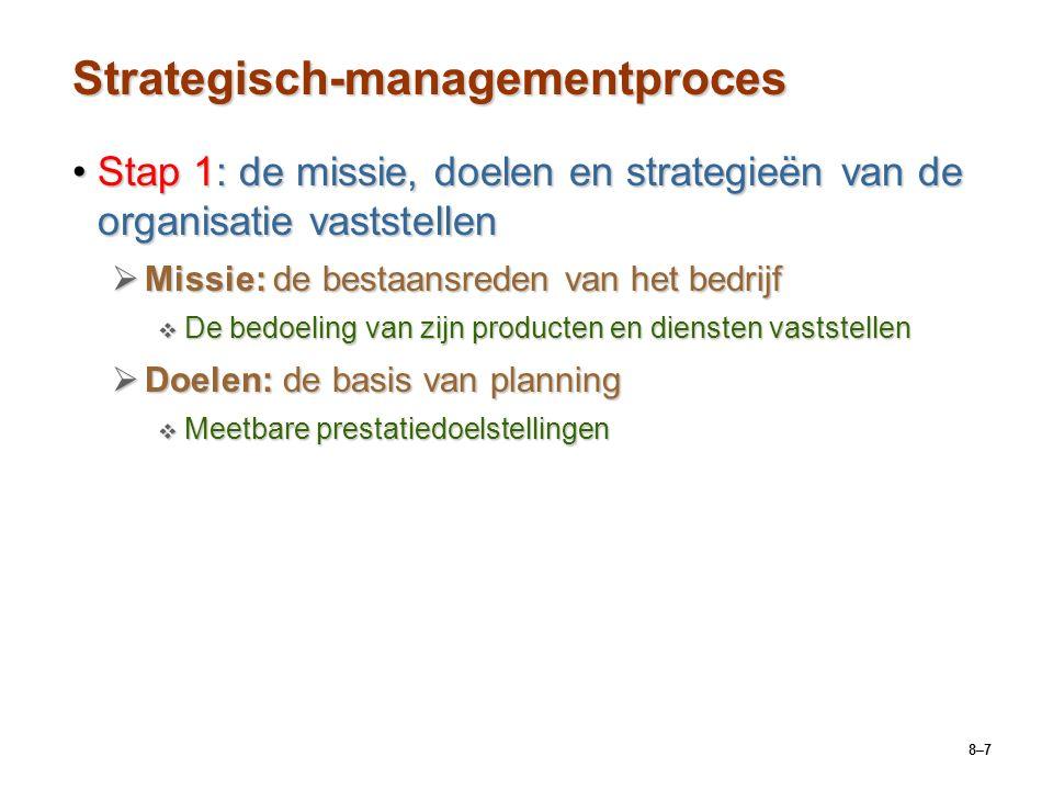 8–8 Figuur 7.2Onderdelen van een mission statement