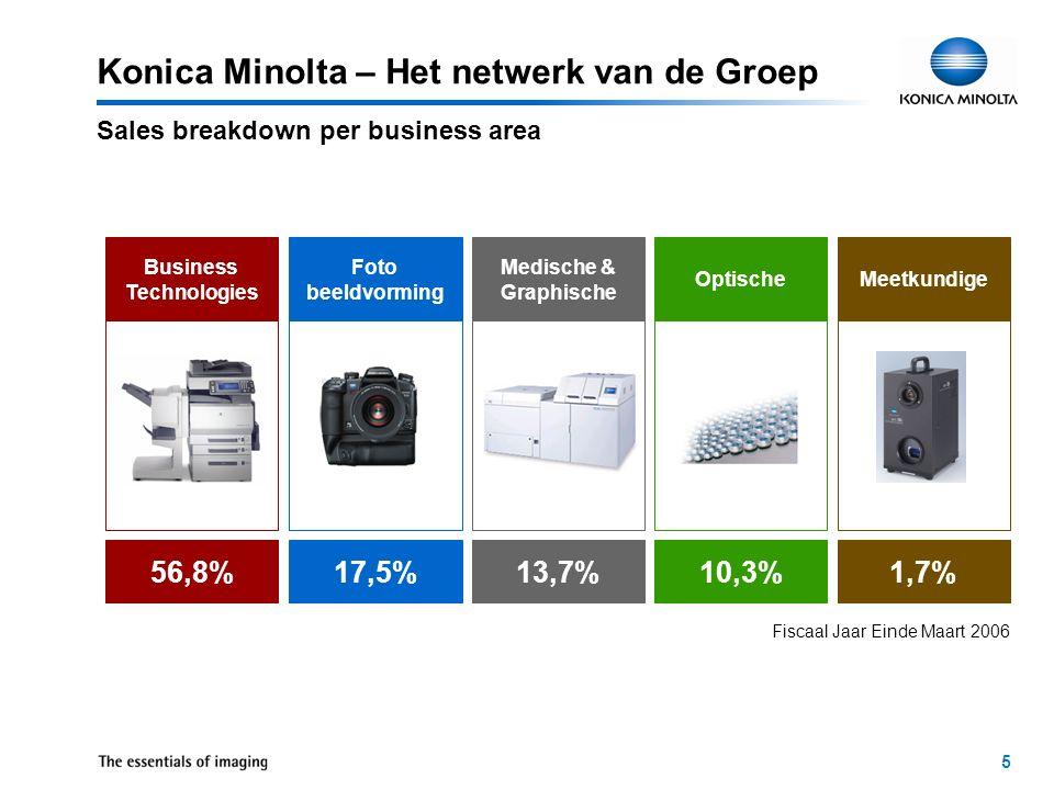 6 Konica Minolta Groep Business Solutions Onderzoek & ontwikkeling Onze technologieën Onze concepten Klik op de film om te pauzeren Klik op de dia voor de volgende dia Klik op de logo's voor meer info