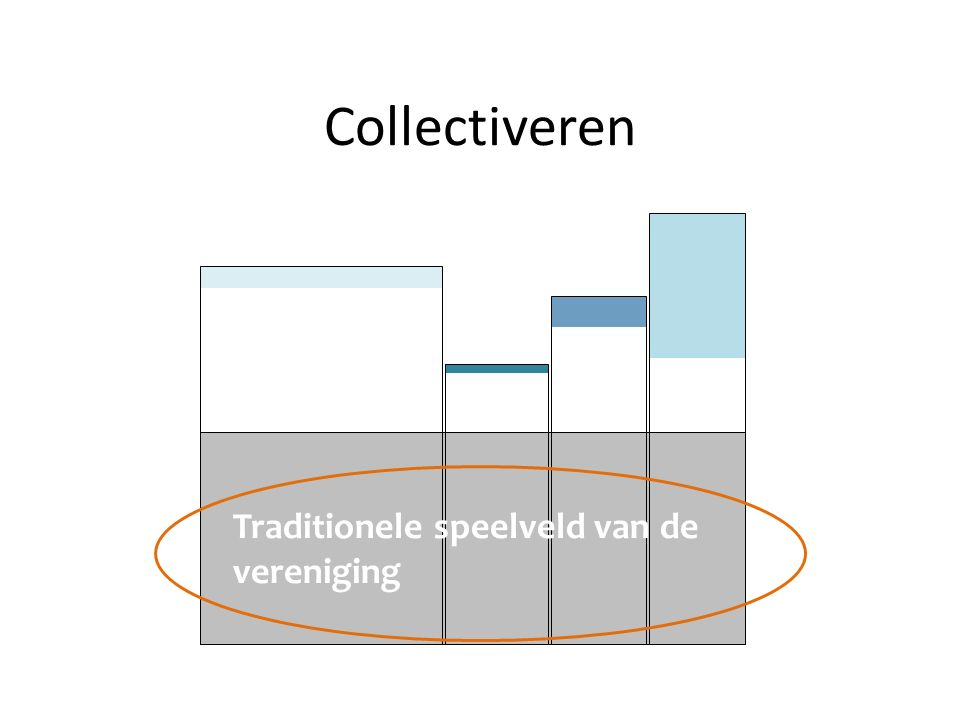 Collectiveren Traditionele speelveld van de vereniging