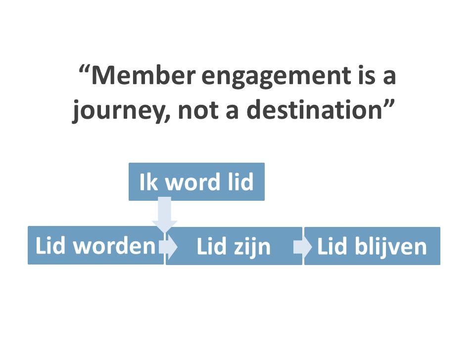 Member engagement is a journey, not a destination Lid worden Lid blijvenLid zijn Ik word lid