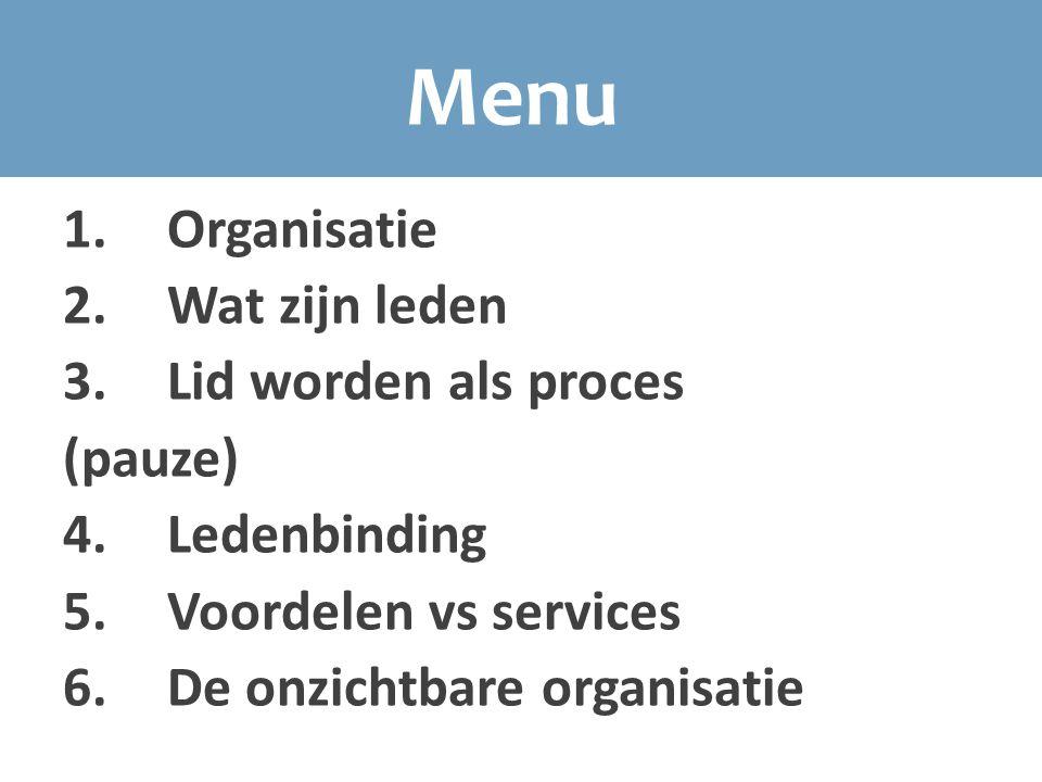 Roadmap uitzetten (in tijd en aanbod) Leden veranderen Organisatie verandert Context verandert