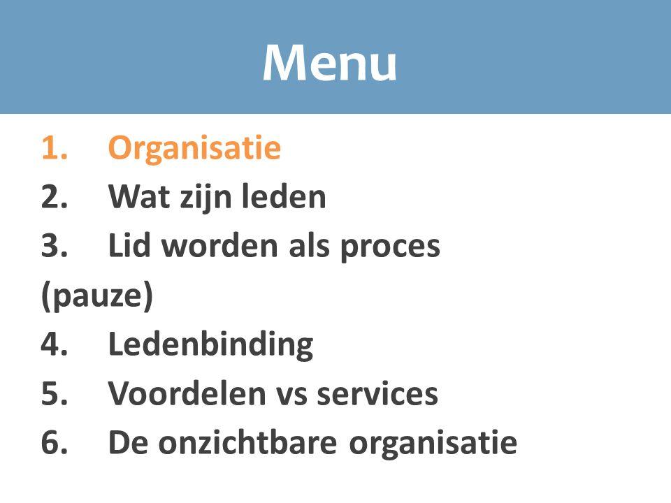 Rol voor de vereniging Werking: naar binnen toe (ledenbinding) en naar buiten toe (belangenbehartiging) Leden Overheid/ actoren Vereniging