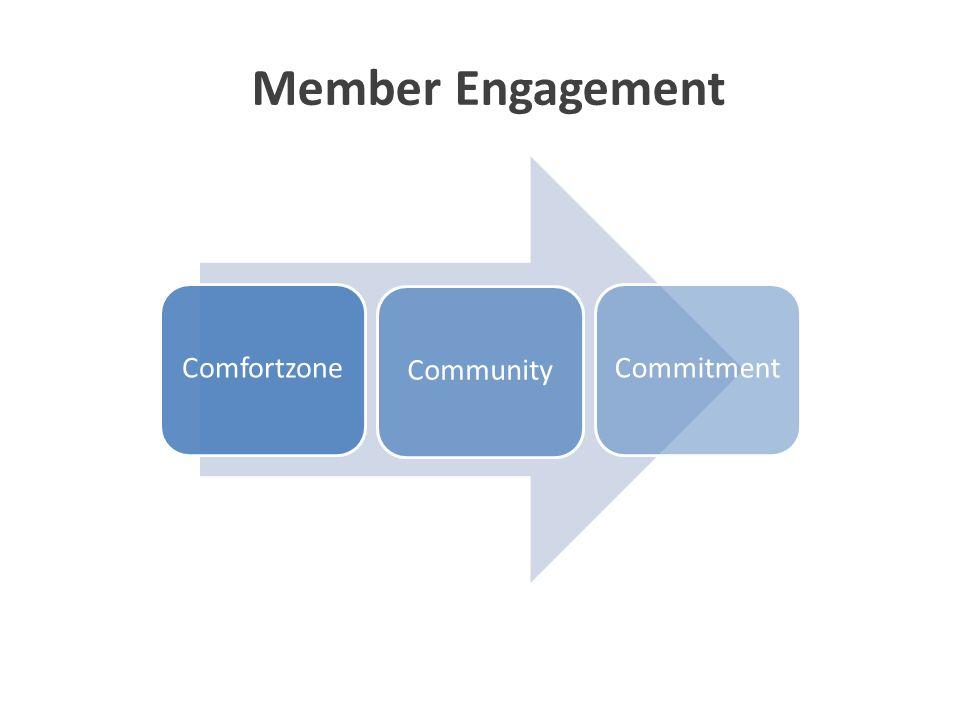 Member Engagement ComfortzoneCommunityCommitment