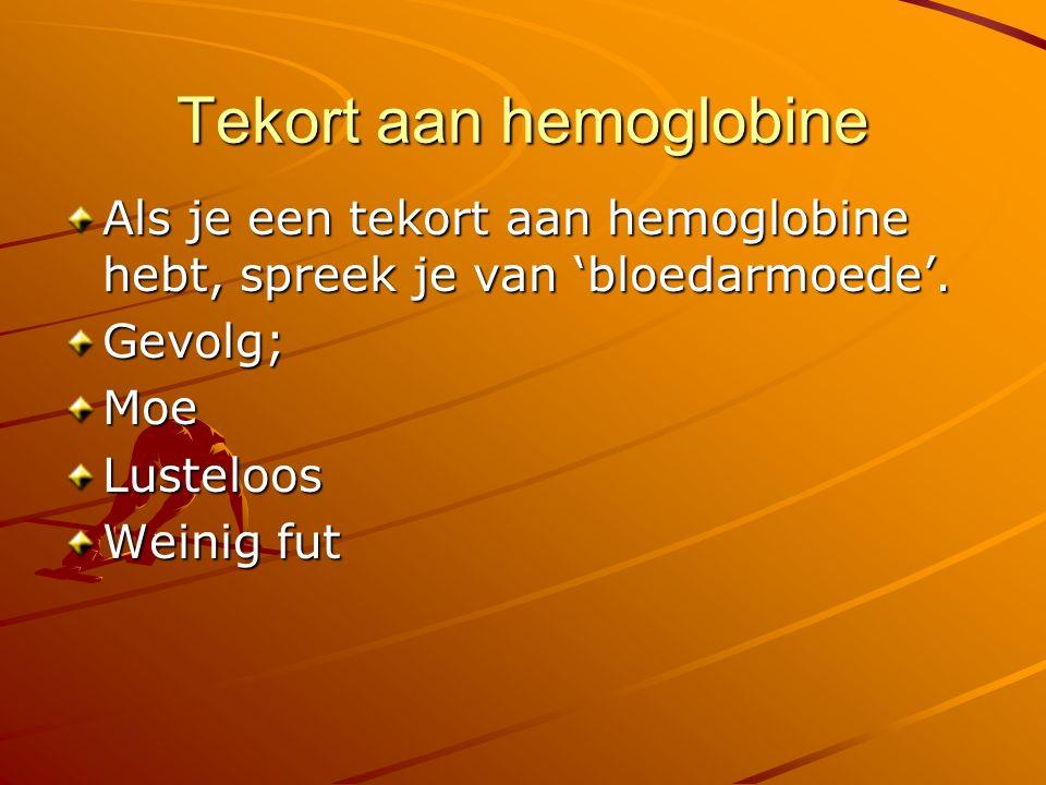 Tekort aan hemoglobine Als je een tekort aan hemoglobine hebt, spreek je van 'bloedarmoede'. Gevolg;MoeLusteloos Weinig fut