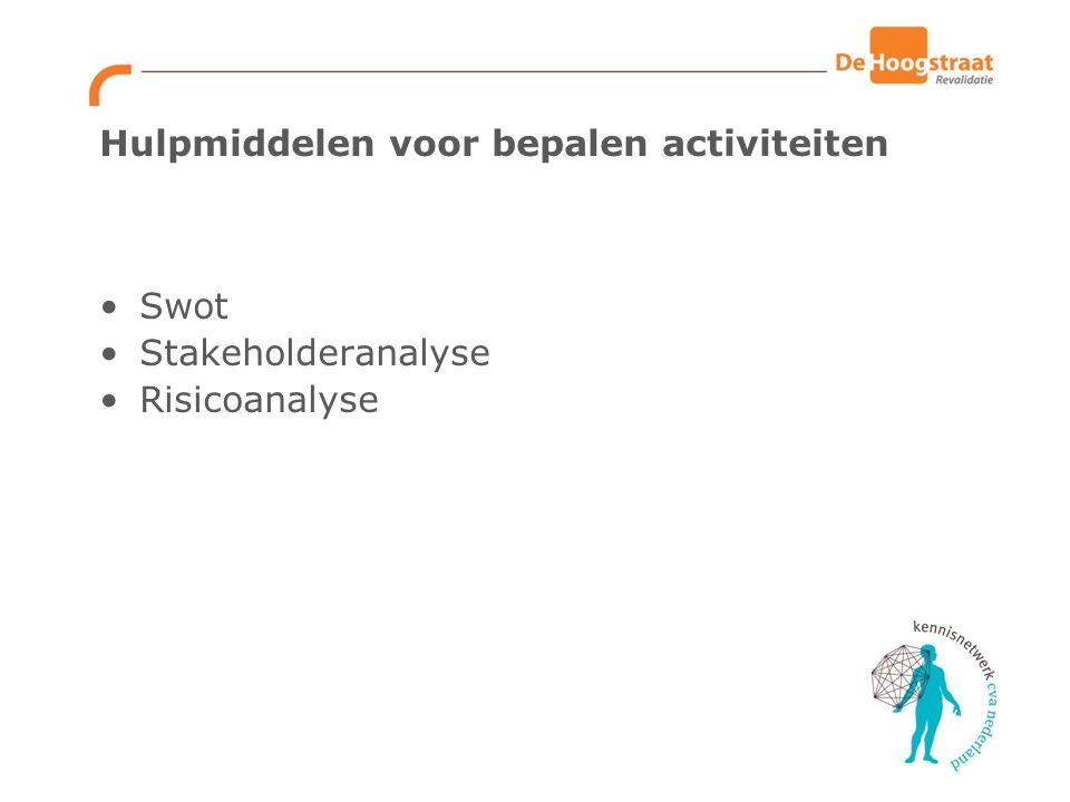SWOT analyse Van direct betrokkenen Sterkten (Strenghts) voor het slagen van je project Van direct betrokkenen Zwakten (Weaknesses) (voor het slagen van je project) van de omgeving Kansen (Opportunities) voor het slagen van je project Van de omgeving Bedreigingen (Threats) voor het slagen van je project