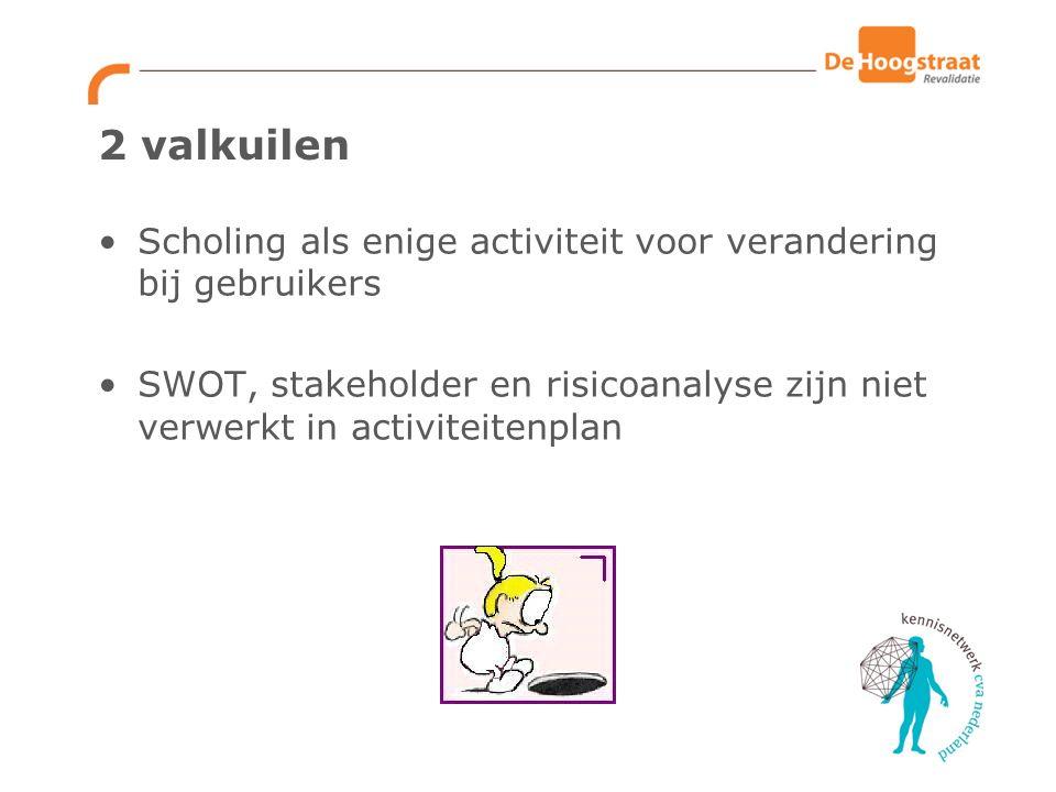 2 valkuilen Scholing als enige activiteit voor verandering bij gebruikers SWOT, stakeholder en risicoanalyse zijn niet verwerkt in activiteitenplan