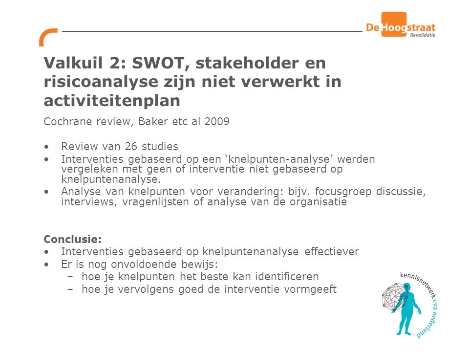 Valkuil 2: SWOT, stakeholder en risicoanalyse zijn niet verwerkt in activiteitenplan Cochrane review, Baker etc al 2009 Review van 26 studies Interven