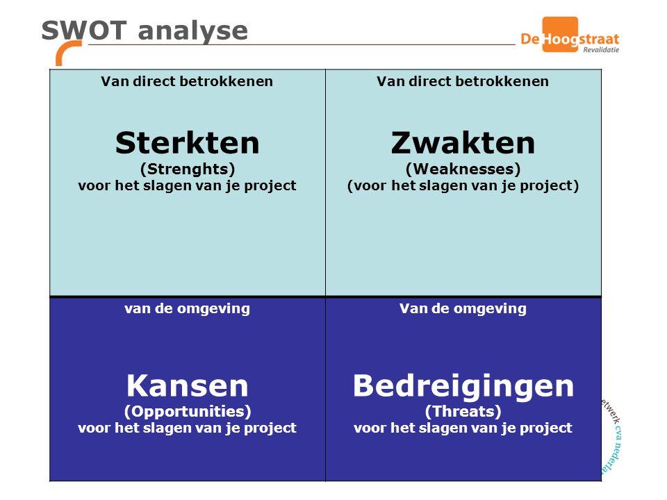 SWOT analyse Van direct betrokkenen Sterkten (Strenghts) voor het slagen van je project Van direct betrokkenen Zwakten (Weaknesses) (voor het slagen v