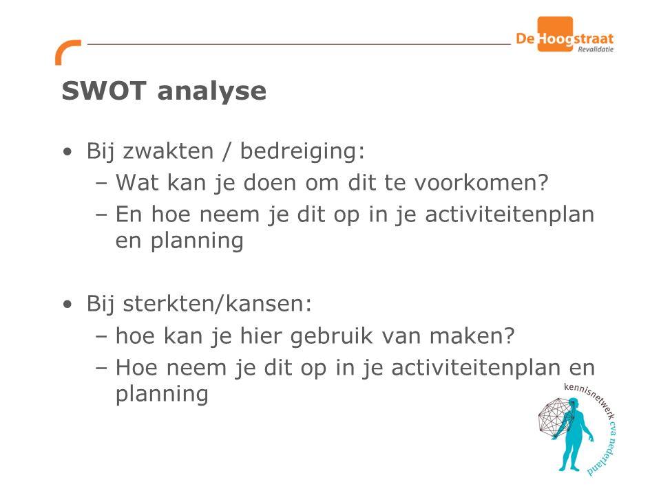 SWOT analyse Bij zwakten / bedreiging: –Wat kan je doen om dit te voorkomen? –En hoe neem je dit op in je activiteitenplan en planning Bij sterkten/ka