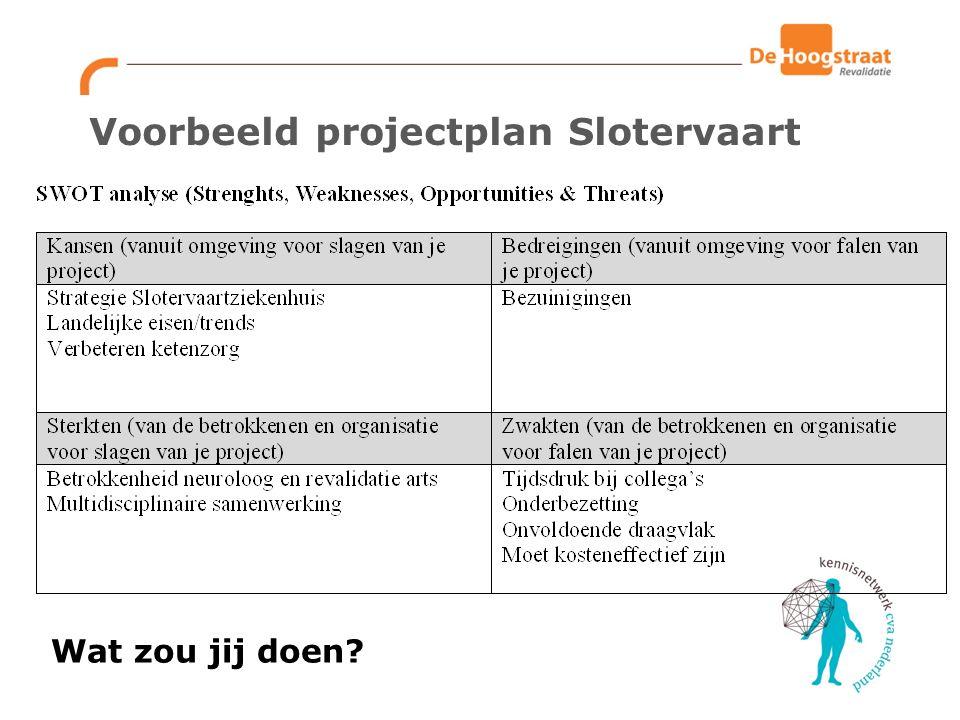 Stakeholder analyse Wie zijn betrokken bij je project.