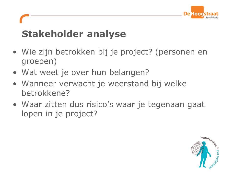 Stakeholder analyse Wie zijn betrokken bij je project? (personen en groepen) Wat weet je over hun belangen? Wanneer verwacht je weerstand bij welke be